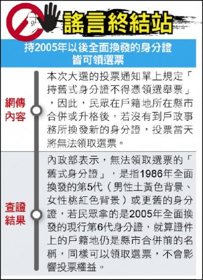謠言終結站》持2005年以後全面換發的身分證 皆可領選票