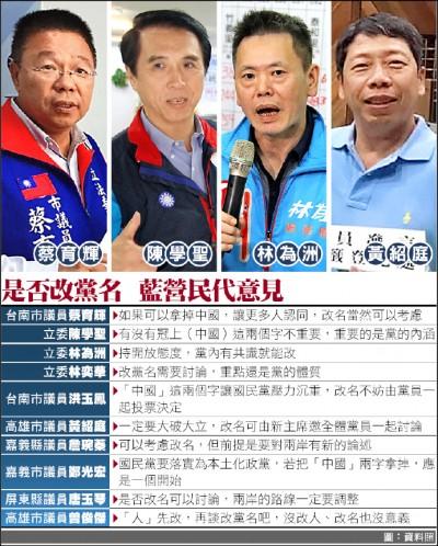 黨名拿掉「中國」? 選輸就想改名 從無決心