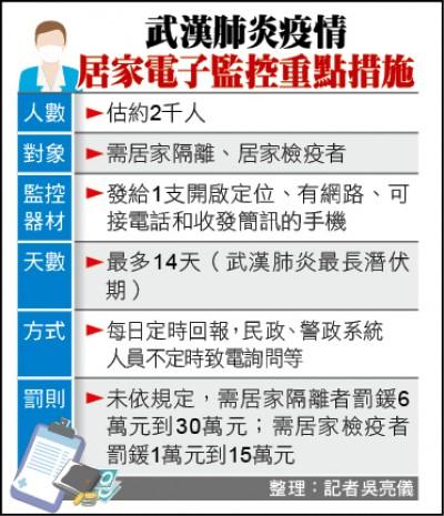 武漢肺炎》台灣8確診病例 共接觸460人