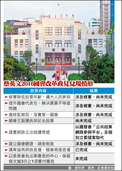 新國會拚改革 首推18歲公民權