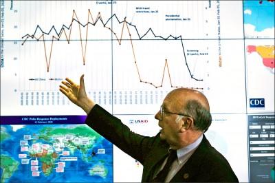 WHO警告「全球恐2/3人口感染」