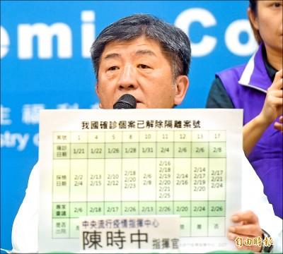 超前部署 台灣防疫升至一級