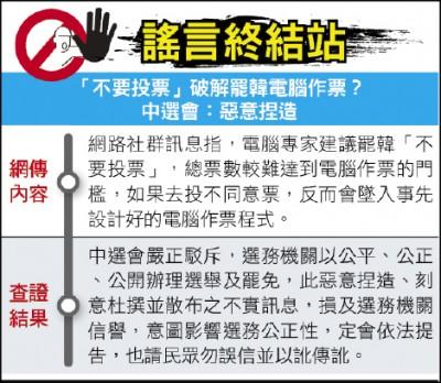 謠言終結站》「不要投票」破解罷韓電腦作票? 中選會:惡意捏造