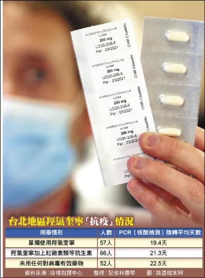 羥氯奎寧「抗疫」臨床試驗 WHO喊卡