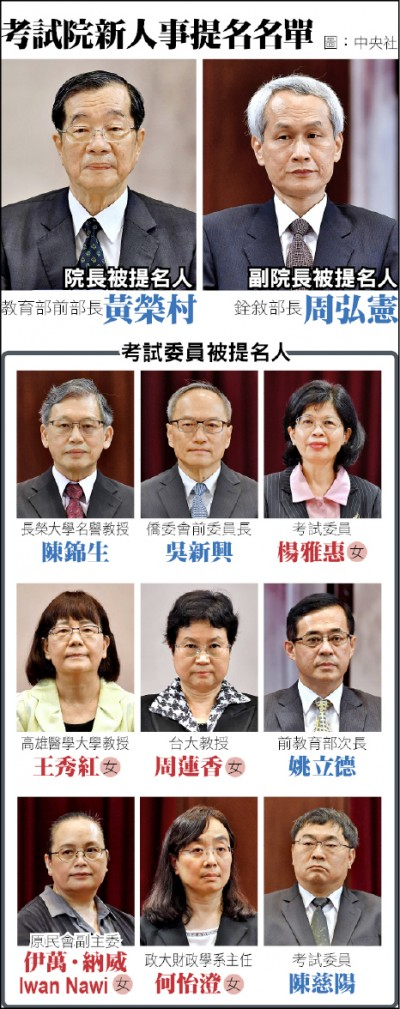 9 試委被提名人 女性占5位