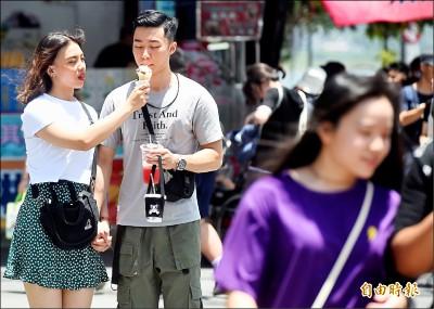 37度以上9天、38度以上3天!台北6月高溫天數破124年紀錄