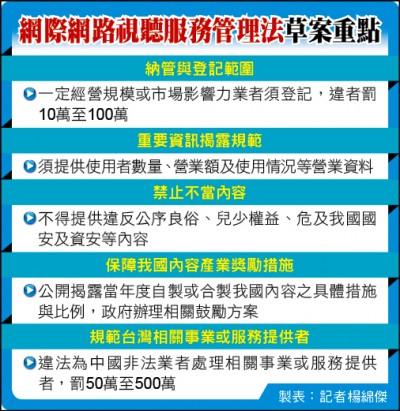 OTT專法草案 產學:難阻中國非法業者