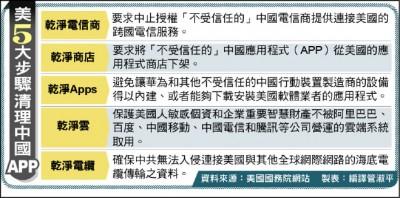 美5大步驟清理中國APP