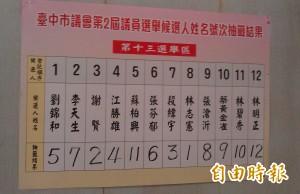 中市第12、13選區市議員抽籤 凍蒜聲連連