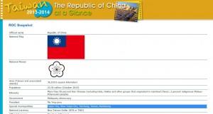 台灣年鑑「首都」不見 立委痛批「自我矮化」