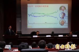 未來事件預測:台北市長大勢底定