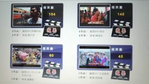 白沙屯媽祖進香微電影8作品入圍 網路票選開跑