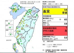 雲林崙背PM2.5高  紫外線全台偏高