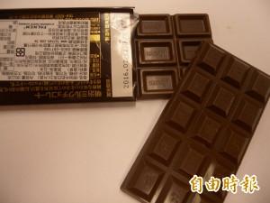 巧克力標示規範  食藥署:最快年底決定