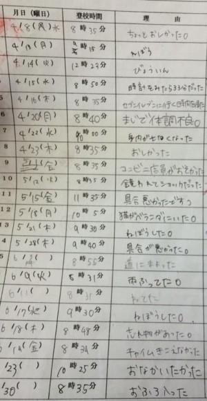 超無厘頭!日本女高中生因為這些而遲到...