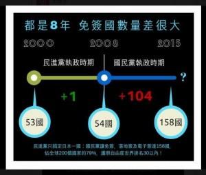 國民黨力推免簽國激增 王浩宇告訴你真相…