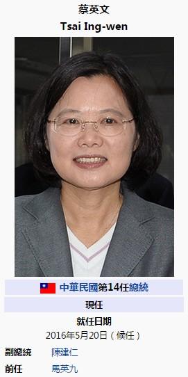 維基百科更新!蔡英文為「東亞第二位民選的女性國家元首」
