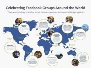 Facebook社團每月活躍用戶 超過10億大關