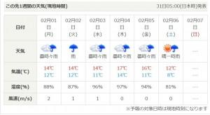 日本氣象協會:北市小年夜下探8度