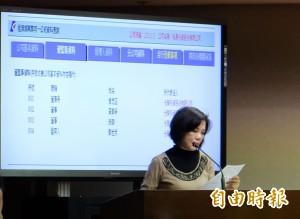 葉宜津:國民黨中廣脫產 NCC要管!