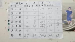 國民黨主席補選 嘉市黃敏惠勝柱907票