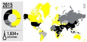 2015全球死刑處決率暴增 台灣名列12
