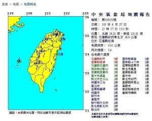 台灣恐進入地震活躍期? 氣象局:目前都屬正常範圍