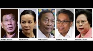 總統大選將至  菲律賓5候選人怎麼看台灣