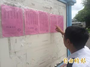 高中免試入學放榜 台東區錄取率達99.35%