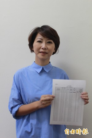 綠委:國民黨大台南不當黨產 可能高達數百筆