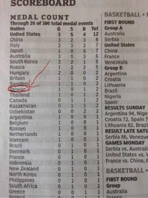 學者貼美報紙奧運獎牌統計表 用的不是「Chinese Taipei」!
