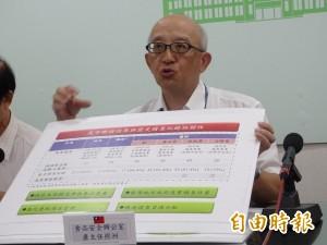 政院查出中南部兩處夜市 辣椒防腐劑超標