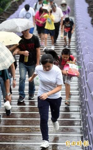 週日天氣多雲悶熱 中南部留意瞬間大雨