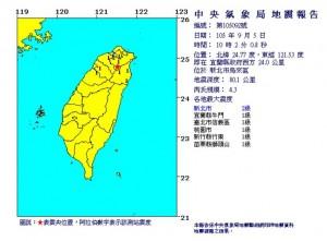 烏來發生芮氏規模4.3地震 最大震度2級