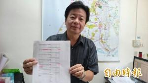 民調出爐!6成5彰化縣民贊成台化彰化廠遷廠!
