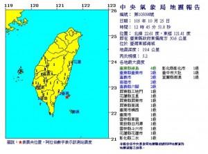 台東外海中午規模5.2地震 最大震度4級