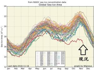 前所未見! 鄭明典一張圖讓你看見「氣候變遷」