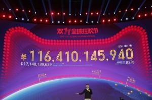 促銷玩假的! 中國雙11賣翻 超過7成商品沒便宜