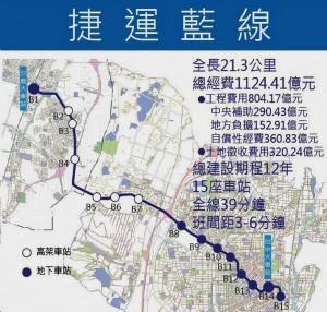交部核准台中捷運藍線 台灣大道壅塞有解