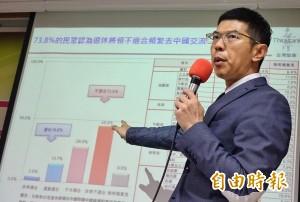 台灣智庫民調:僅9%民眾支持涉外用「中華台北」