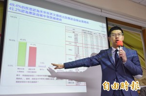 民調:73.8%民眾認退將不適頻繁赴中國