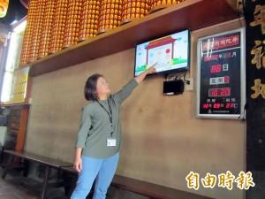 PM2.5監測設備 桃園指定30家寺廟裝設