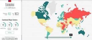 2017全球和平指數  台灣第40、中國第116