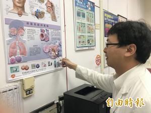 醫訊》恐怖PM2.5懸浮粒子 超強穿透力恐傷肺部