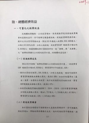 黃國昌轟前瞻 抄馬政府經建會報告