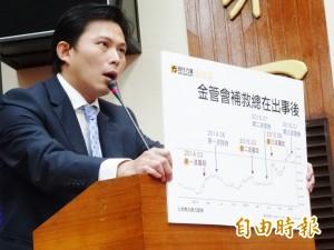 領薪9300元暴增到20萬  黃國昌爆金管會替高官安插肥缺