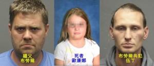 變態繼父!11歲女慘遭強姦窒息亡