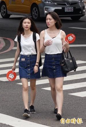 台北連續9天飆逾36度 將成近百年最高溫紀錄