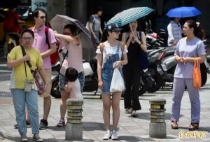 高溫天數紀錄持續增加 大台北已突破36度