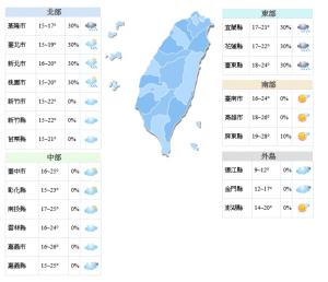 大年初二回娘家氣溫略降   北部、東北部會有雨勢